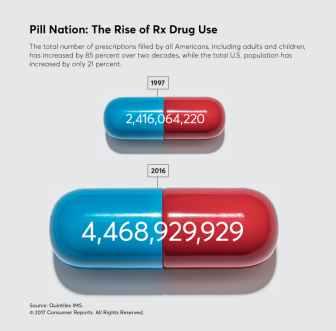 CRM-Inline-Pill-Nation-08-17-v2